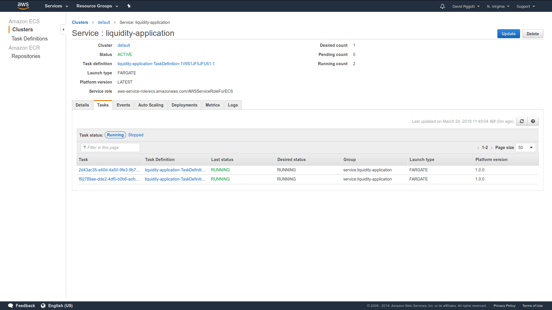 AWS API • Akka Management