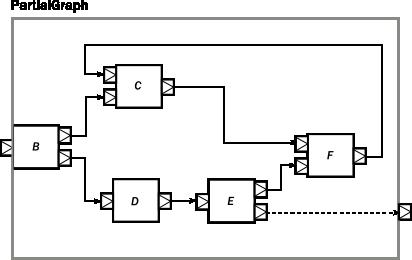 compose_graph_partial