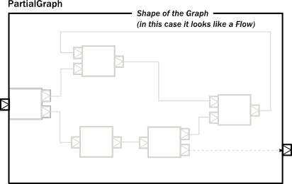 compose_graph_shape.png