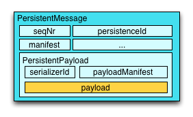 persistent-message-envelope.png