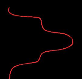 带螺纹的序列图